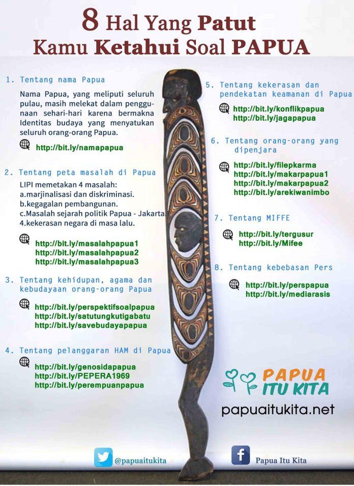 8-hal-papua-696x955